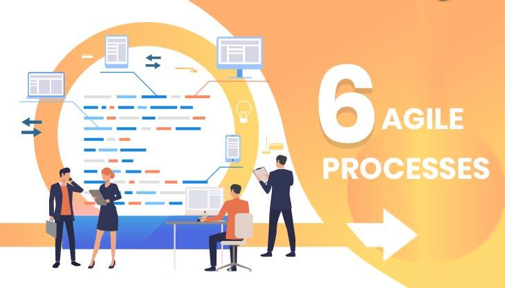 6 Processes In Agile  Methodology