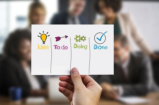 What is Kanban? An Overview Of The Kanban Methodology