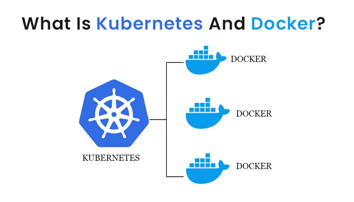 What Is Kubernetes And Docker?